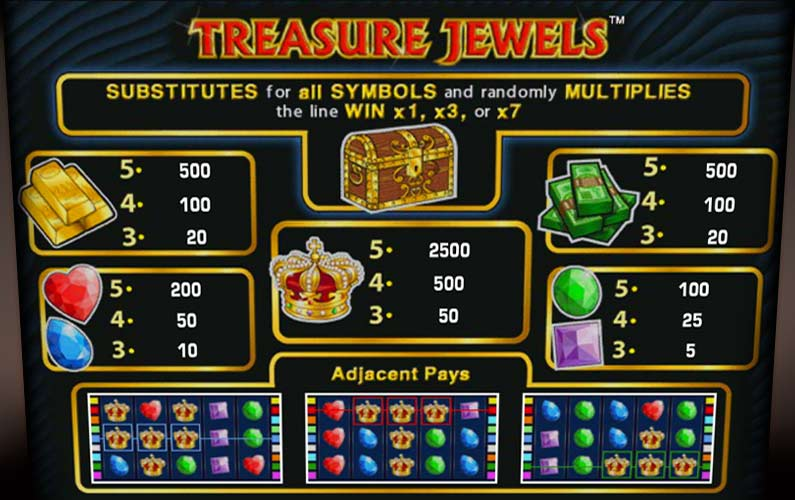 Экран автомата Treasure Jewels